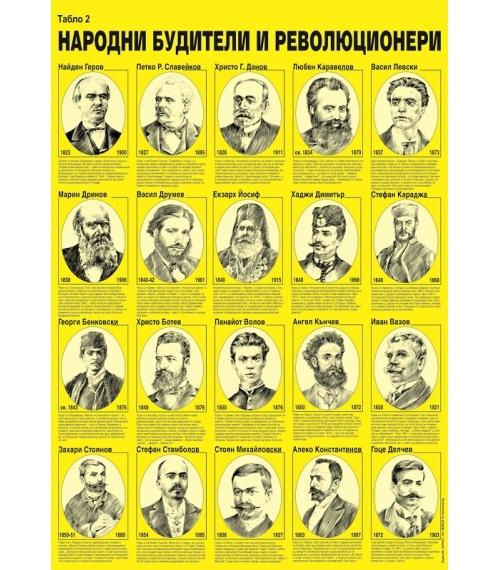"""Постер """"Народни будители"""" – таблоII"""